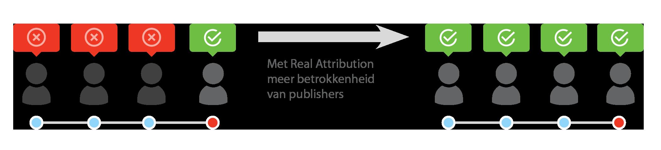 Betrokken publishers